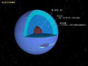Neptune_cross_s3